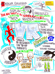 Graphic Illustration - Virtually True - Children's Acquisition of False Memories in Virtual Reality