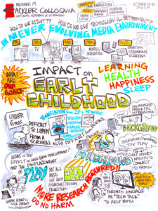 Graphic Illustration - Research on the Impact of Digital Media on Early Childhood