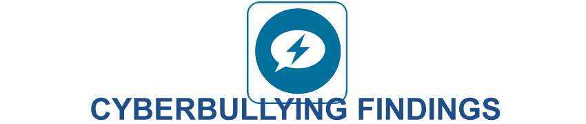 Cyberbullying Findings