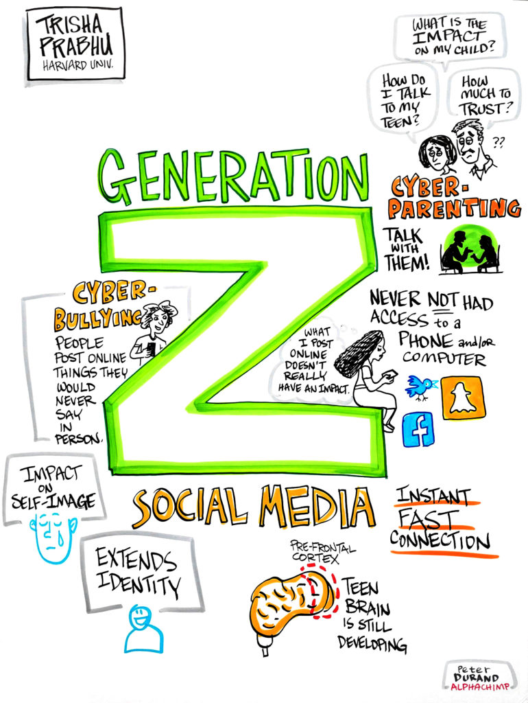 Keeping Pace with Gen Z on Digital Media: An Inside Perspective