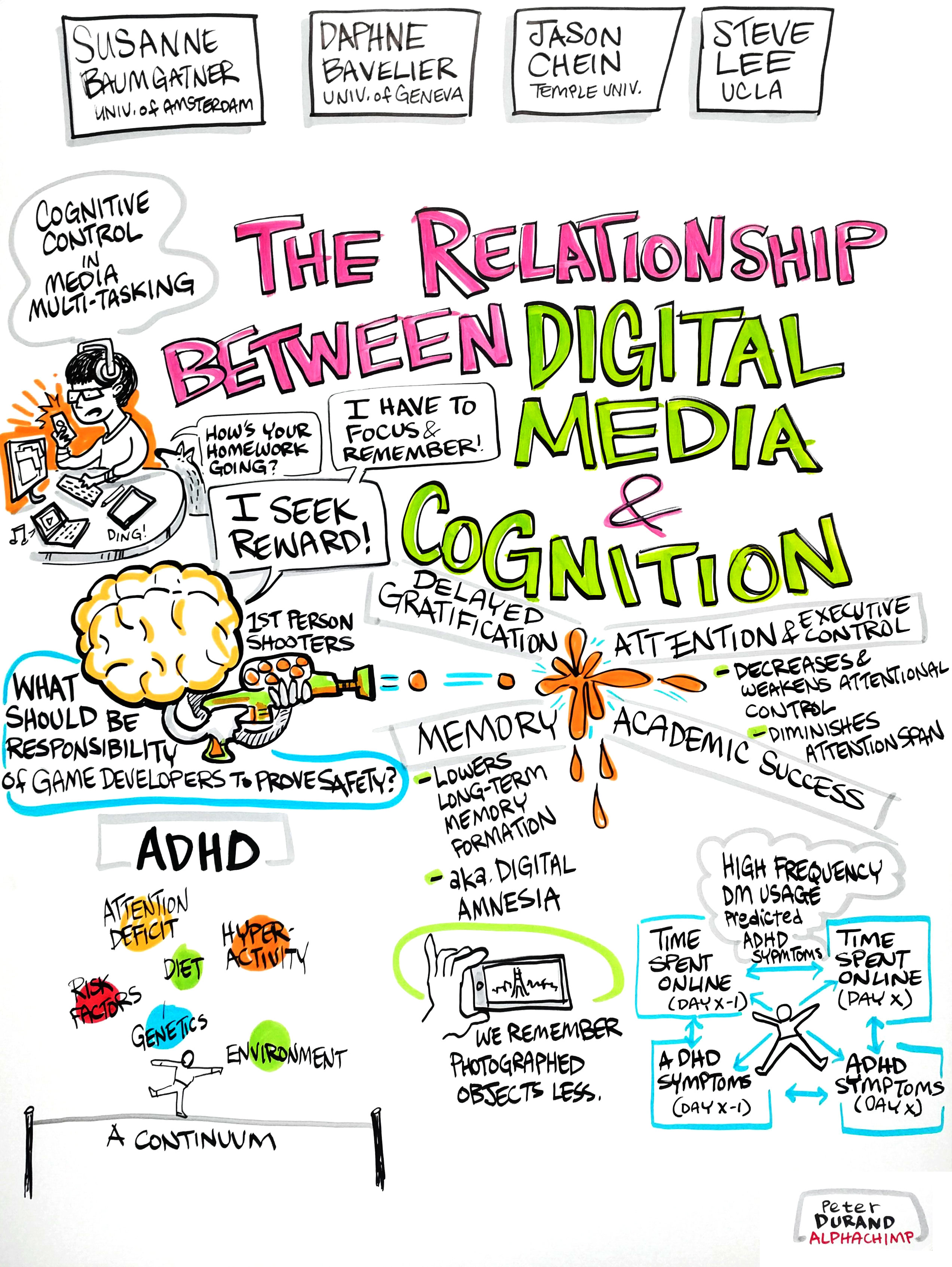 Cognition And Behavior Attention >> The Relationship Between Cognition And Media Behavior